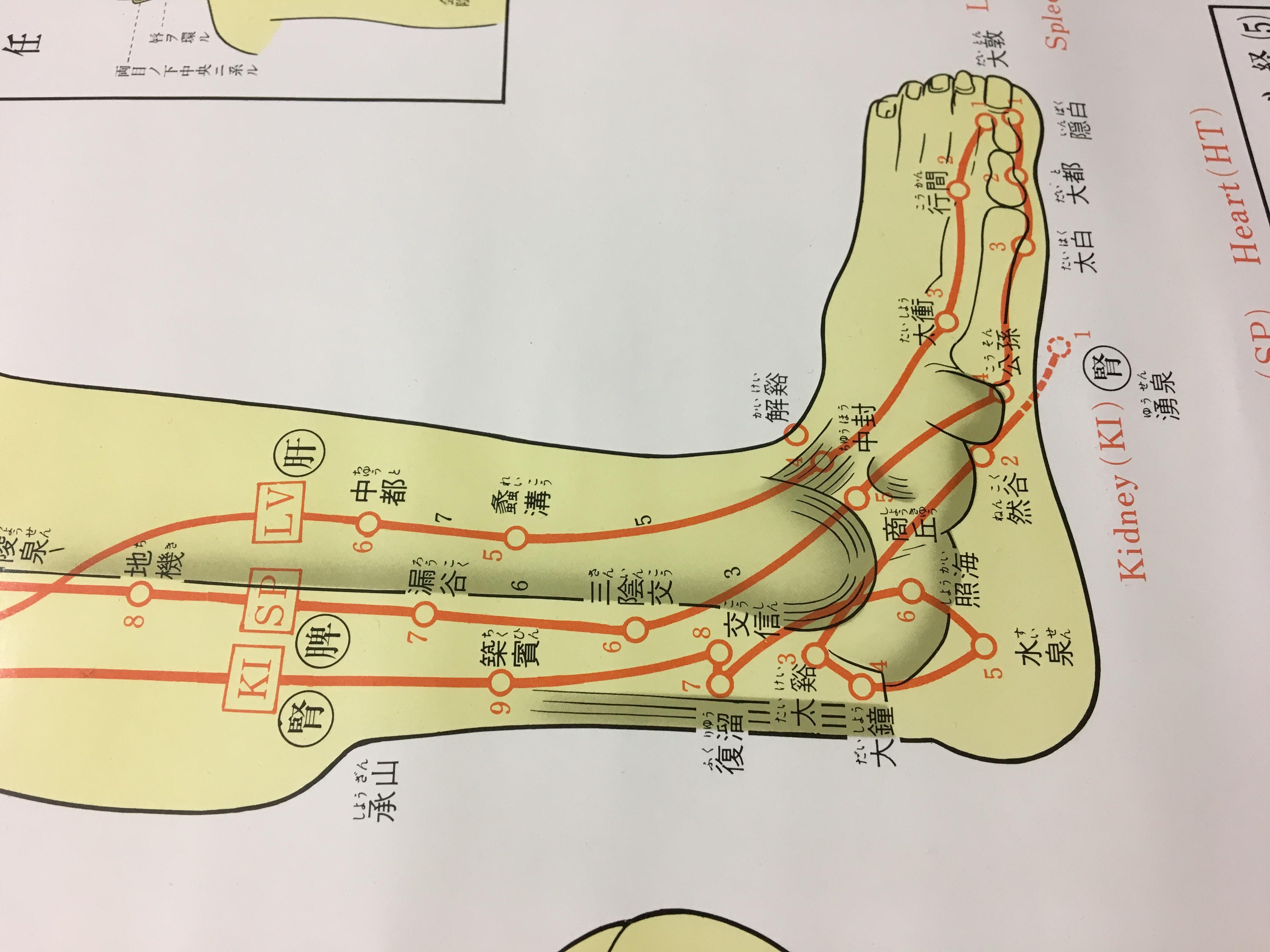 平野区Kさん、ぼこぼこだった足の浮腫がなくなった。