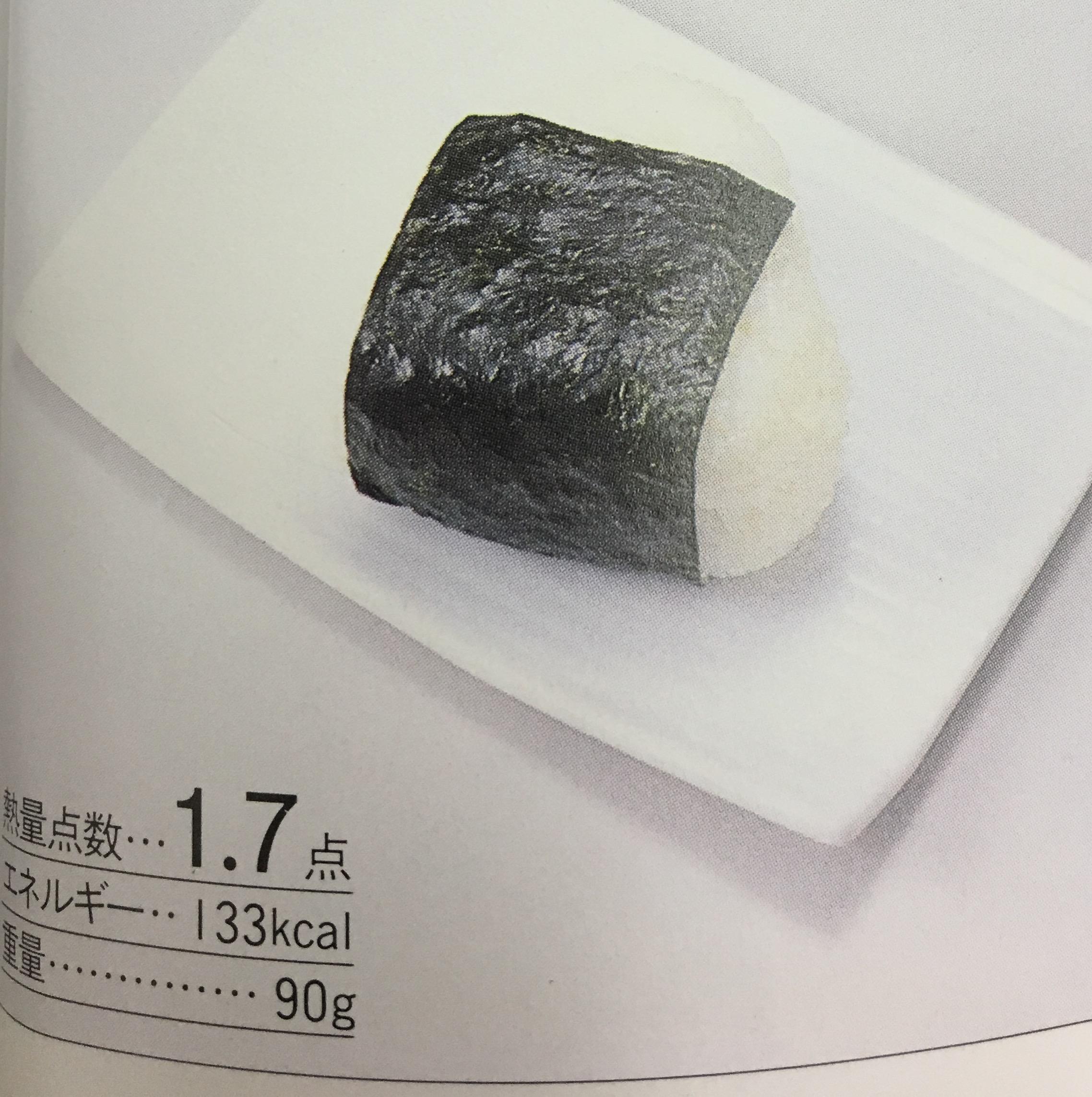 [ブログ]冷凍食品を揚げると高カロリー