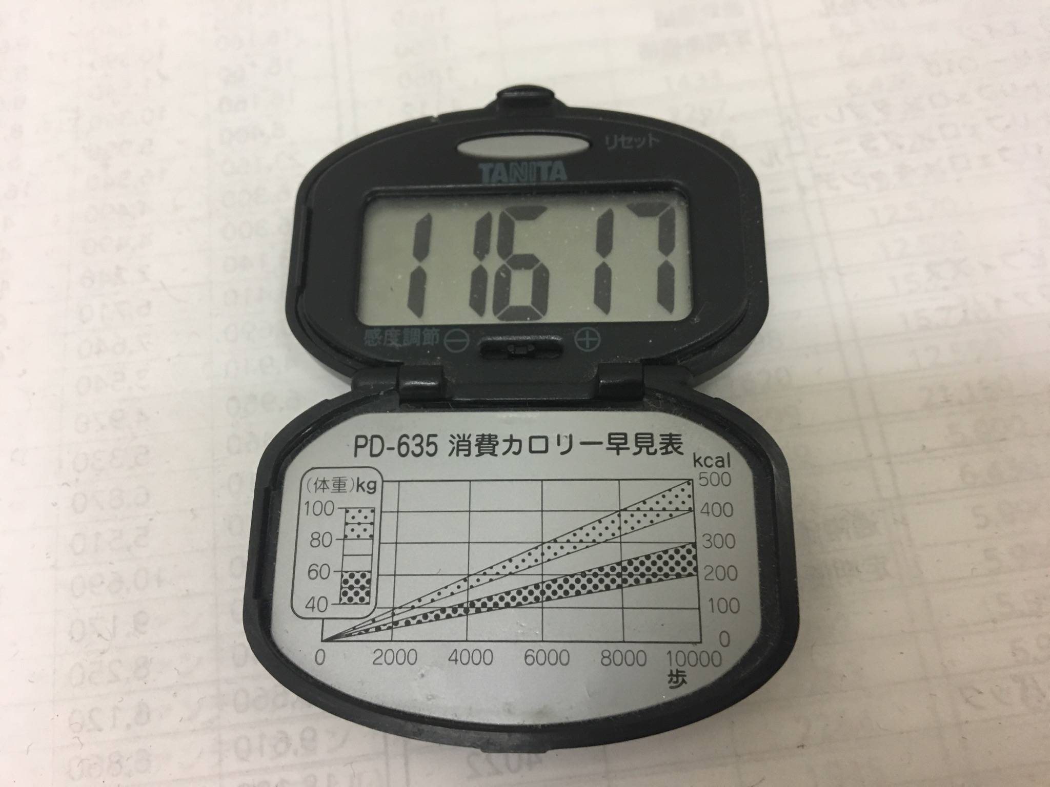 (ブログ)短期間で痩せるには。痩せるために大事な事は。※結果には個人差があります。皆が同じ結果になるとは限りません。