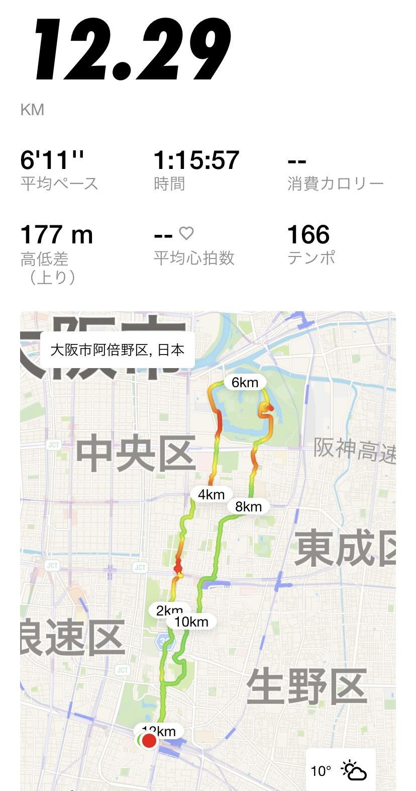 [ブログ]大阪城まで花見ラン♪